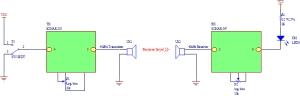 Gambar 3. Pengujian Rangkaian Ultrasonik